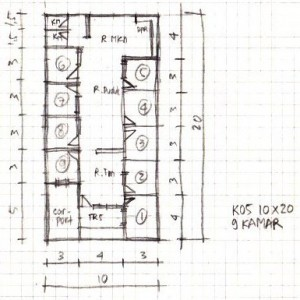 Image Result For Desain Kamar Mandi X Meter