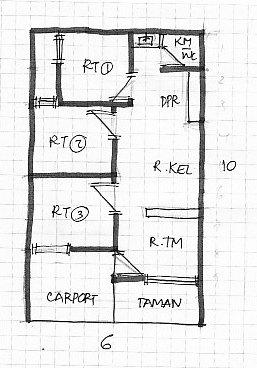 denah lebar 6 meter   gambar-rumah-idaman