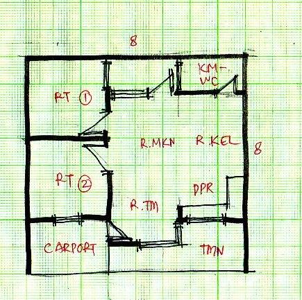 denah lebar 8 meter gambar rumah